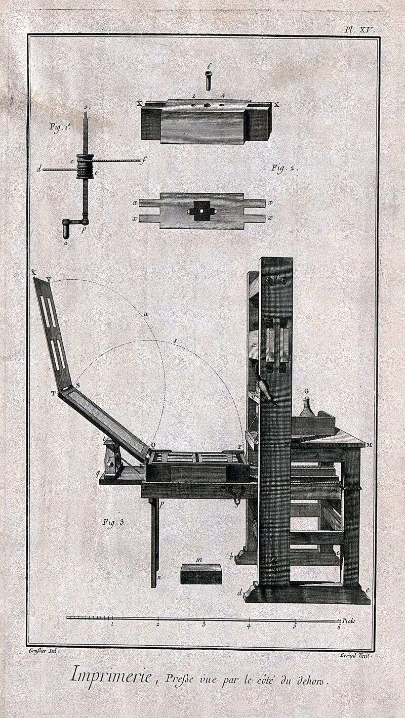 Remarkable A Printing Press Seen From The Side Engraving By R Benard After L Wiring Digital Resources Attrlexorcompassionincorg