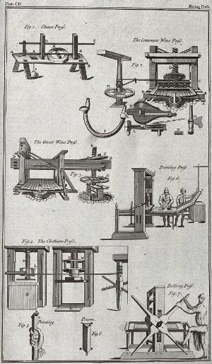 view Six types of press: cheese, wine (two), printing, clothes, and rolling. Engraving.