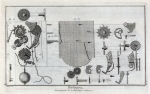 view Clocks: a repeater clock mechanism, exploded view. Engraving by Prevost after G. d'Heuland.