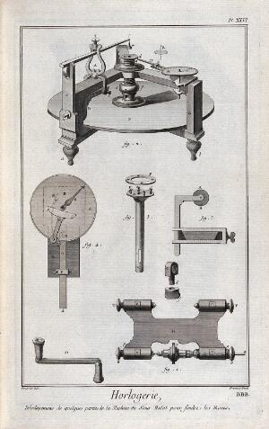 view Clocks: details of a dividing engine for setting out gearwheels. Engraving by Prevost after L.J. Goussier.