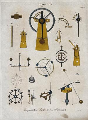 view Clocks: various springs, escapements, and correction mechanisms. Coloured engraving by J. Pass, 1809.