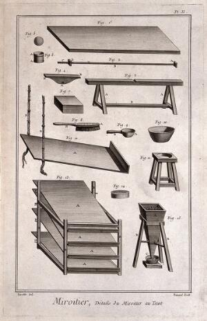 view Mirrors: a work table and other equipment for making tinted looking-glasses. Engraving by Benard after Lucotte.