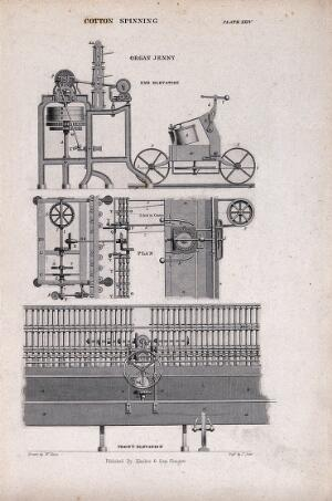 view Textiles: an automatic spinning machine for cotton. Engraving by J. Scott after W. Ross.