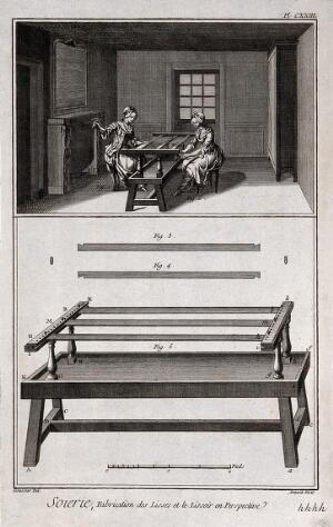 view Textiles: two women preparing for silk spinning (top), and the equipment used (below). Engraving by R. Benard after L.-J. Goussier.