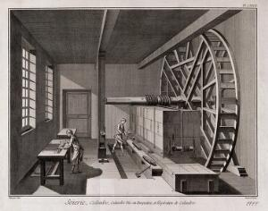 view Textiles: water-powered equipment used for silk finishing, inside a factory. Engraving by R. Benard after L.-J. Goussier.