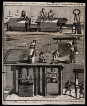 view Textiles: three stages in the production of woollen cloth, cutting the nap (top), washing [or sizeing ?] (centre), and pressing (bottom). Engraving, 1750.