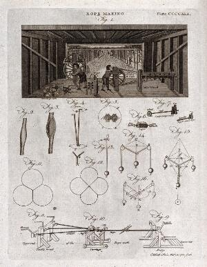 view Rope-making: view of a rope-walk with boys winding ropes (top), details of various weights and a carriage (below). Engraving by A. Bell.