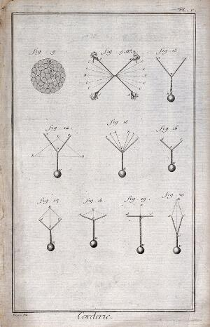 view Rope-making, showing weights and different ways of winding. Engraving by Prevost.