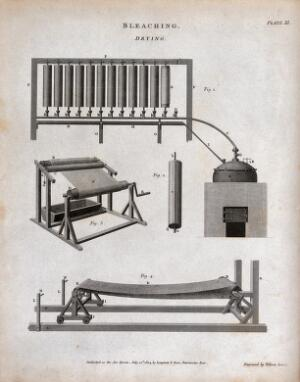 view Bleaching: racks and cauldrons for drying bleached cloth. Engraving by W. Lowry, 1804.