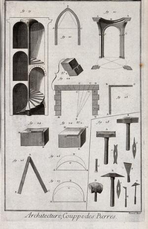 view Architecture: an assortment of masons tools, blocks of stone, and a folding rule. Engraving by Benard [after Lucotte?].