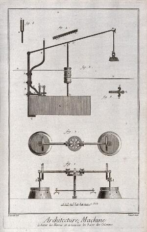 view Architecture: plan and elevations of a drill and lathe for stone. Engraving by Bénard after Lucotte.