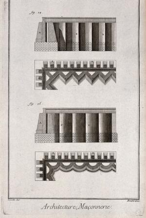 view Architecture: details of reinforced garden walls. Engraving by Bénard after Lucotte.