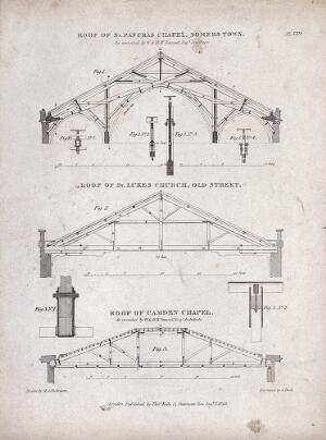 view Architecture: the roof trusses of three chapels compared. Engraving by A. Dick, 1847, after M. A. Nicholson.