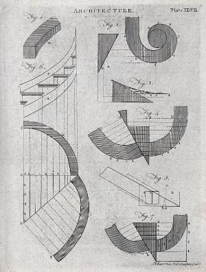 view Architecture: the geometry of a curved staircase. Engraving by A. Bell.