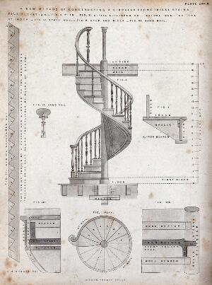 view Building: plan, elevation, and diagrams of a circular staircase. Etching, 1850, after S. H. Brooks.