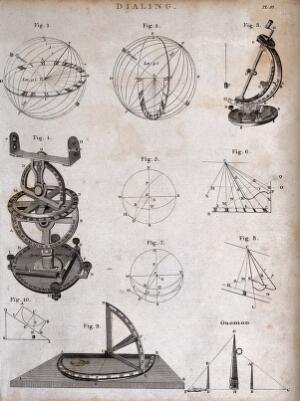 view Civil engineering: diagrams for setting-out with a dial. Engraving by J. Pass, 1809.