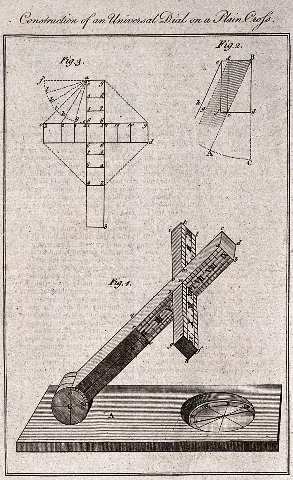 Civil Engineering Diagrams For Setting Out A Sundial Engraving By Download