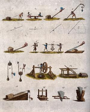 view Mechanics: illustrations of levers, pulleys, wedges, and forces. Coloured engraving.
