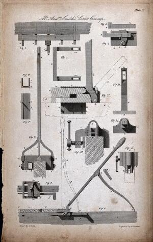 view Mechanics: a type of clamp. Engraving by G. Gladwin after C. Varley.