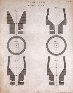 view Chemistry: plan and section of two blast furnaces. Engraving by W. Lowry, 1804, after D. Mushett.