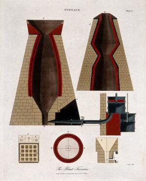 view Chemistry: plan and section of two blast furnaces. Coloured engraving by W. Lowry, 1804, after D. Mushett.