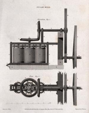 view Machinery: plan and elevation of the Smeaton oil mill. Engraving by W. Lowry, 1814, after J. Farey.
