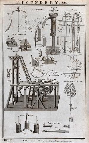 view Machinery: various inventions, including a pile-driving hammer, a fountain pen, and several kinds of pump. Engraving by Lowry, c.1750.