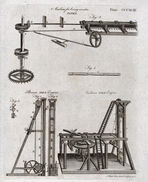 view Machinery: a pipe-boring drill, and a pile-driving hammer. Engraving by A. Bell.