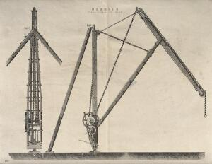 view Machines: a steam-driven crane, side and rear elevation. Engraving, c.1861.