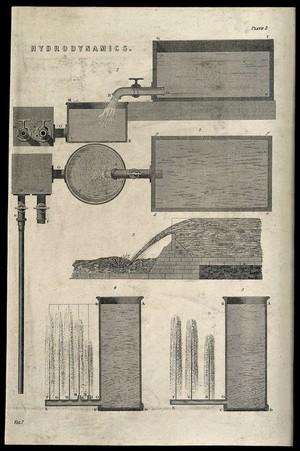 view Engineering: hydrostatics, illustrations of pressure gradients. Engraving.