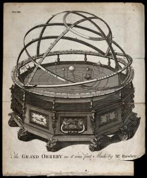 view Astronomy: a large orrery, mounted on a dodecahedral base, decorated with signs of the zodiac. Engraving after B. Martin.