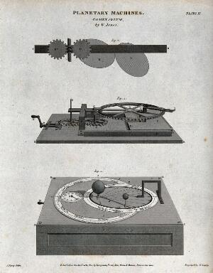 view Astronomy: a mechanism for a model of planetary motion. Engraving by W. Lowry after J. Farey.