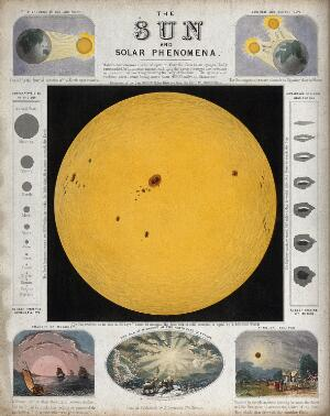 view Astronomy: a diagram of the sun, and various effects of sunlight. Coloured engraving.