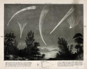 view Astronomy: comets in a night sky. Engraving.