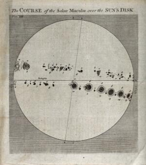 view Astronomy: the sun, showing the progress of sunspot activity. Engraving by Seale.