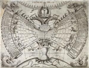 view The double-headed eagle, representing the Holy Roman Empire, stands on a bobbin holding in its wings the outer sphere of the universe showing the elements of time from which the world is made: months, days, planets, signs of the zodiac, etc. Engraving by P. Miotte.