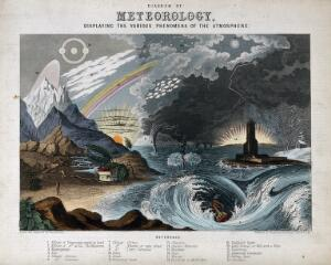 view Meteorology: atmospheric effects. Coloured engraving by J. Emslie, 1846, after himself.