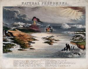 view Geology: various geological phenomena. Coloured engraving by J. Emslie, 1852, after himself.