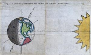 view Astronomy: the Earth and the sun during summer in the Northern hemisphere. Coloured lithograph.