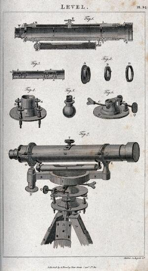 view Cartography: equipment for surveying, a level and details. Engraving, 1810.