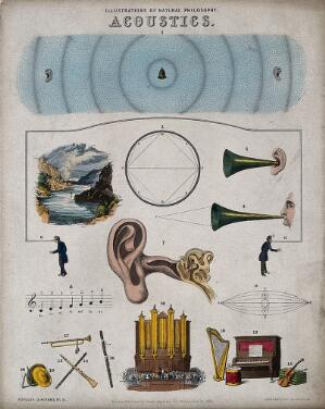 view Acoustics: sonic phenomena and musical instruments. Coloured engraving by J. Emslie, 1850, after himself.