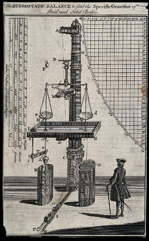 view Science: a complex machine for determining the specific gravity of various substances, an observer in early eighteenth-century dress looks on. Engraving.
