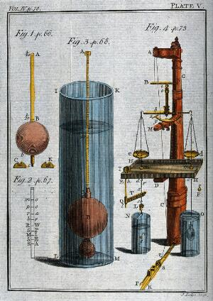 view Science: a machine for determining the specific gravity of various substances. Coloured engraving by J. Lodge.