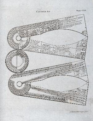view Calipers for artillery measurement, with many formulae engraved on them. Engraving by A. Bell.