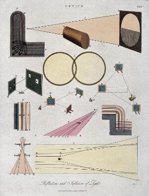 view Optics: diagrams of reflection and refraction of light. Coloured engraving by J. Pass, 1819.