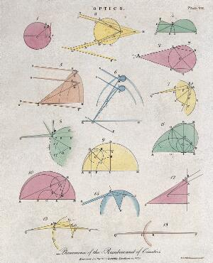 view Optics: diagrams of reflection and refraction of light. Coloured engraving by R. & E. Williamson, 1820.