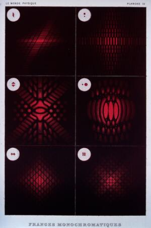 view Optics: interference phenomena, exhibited by diffraction gratings. Coloured mezzotint by M. Rapine [1883], after B. Desgoffe.