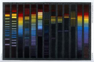 view Optics: spectra of various substances. Coloured process print by R.H. Digeon, ca. 1868.