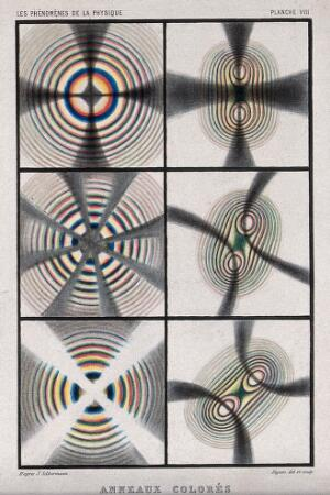 view Optics: crystals exhibiting interference colours. Coloured process print by R.H. Digeon, ca. 1868, after J. Silbermann.