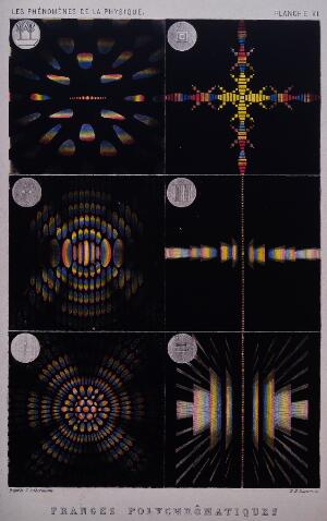 view Optics: crystals exhibiting interference colours. Coloured mezzotint [?] by R.H. Digeon, ca. 1883, after J. Silbermann.